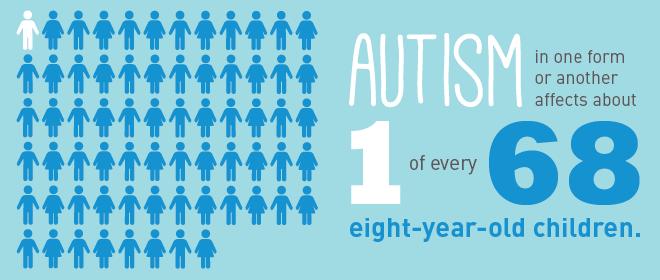 Autism info