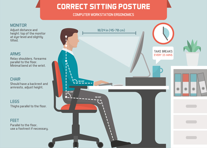 Is Sitting Behind Your Desk Bad for Your Health?