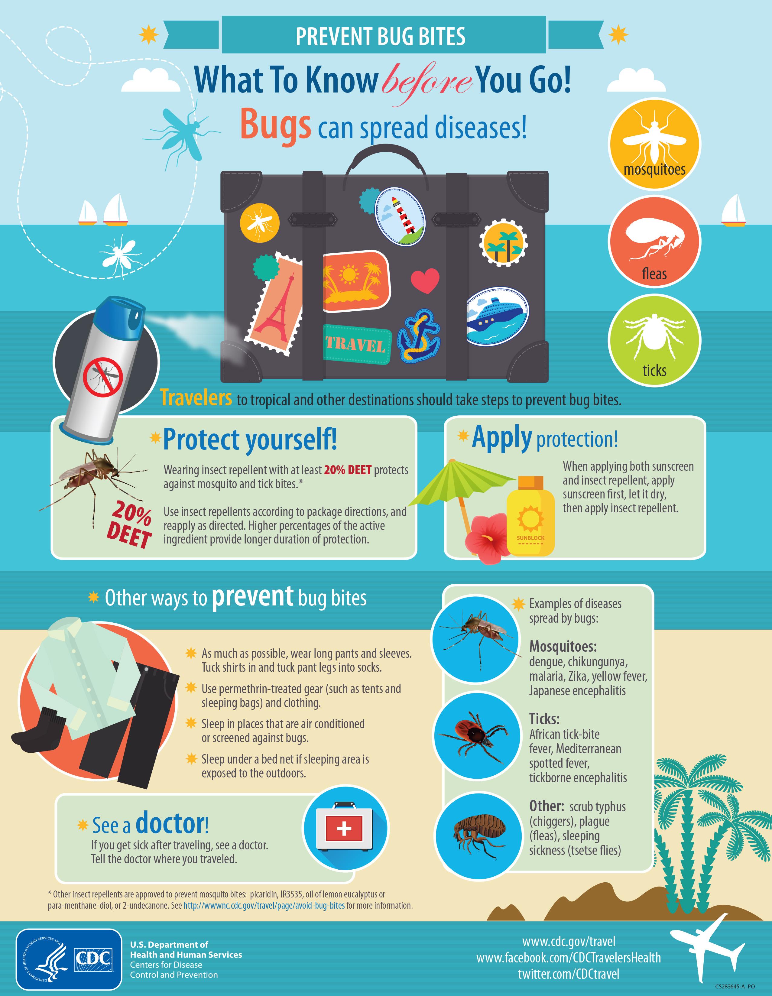 Prevent Bug Bytes